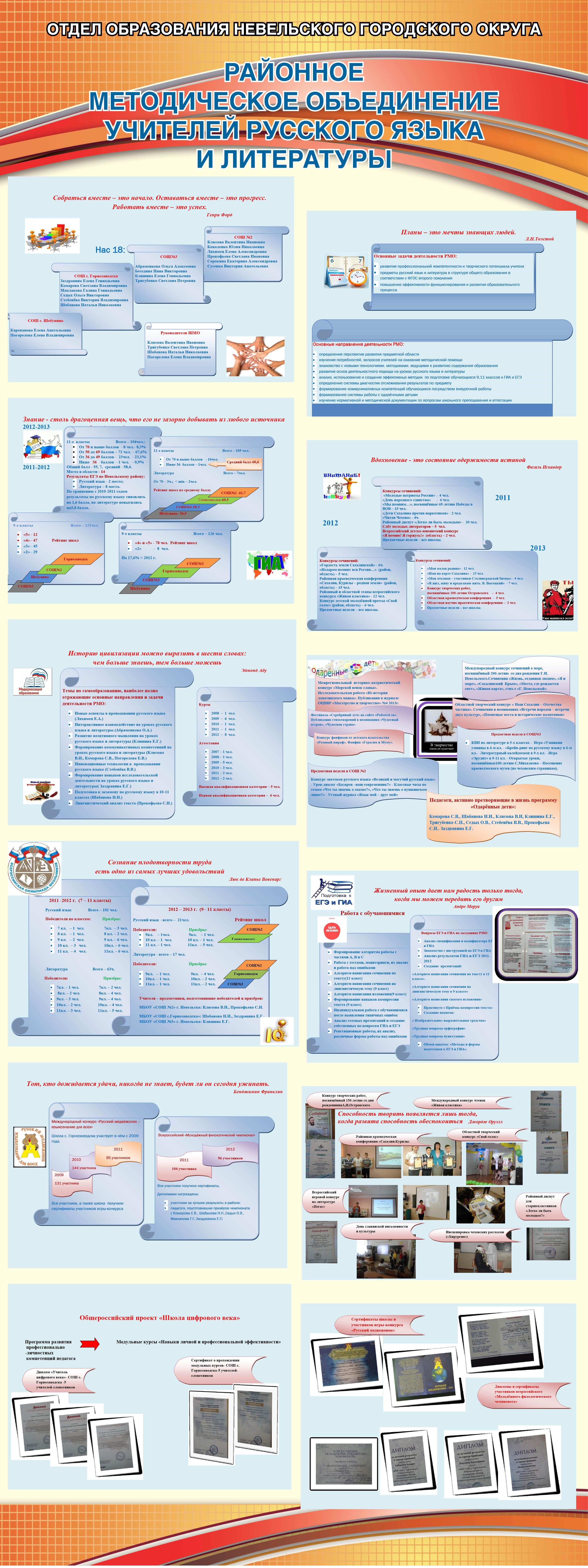 презентация отчёт по мо русский язык